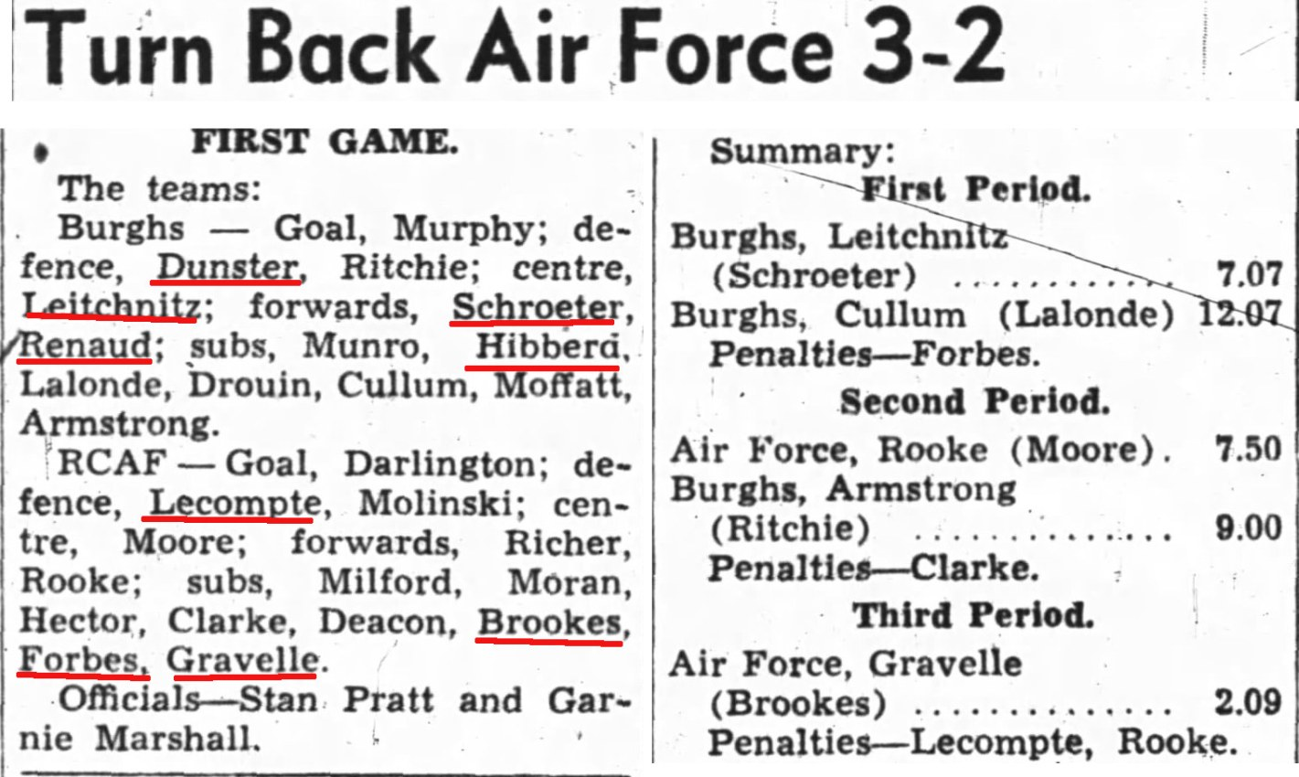 Image: Box Score for RCAF vs Burghs in Ottwa City Hockey League for 1948 1949 Season