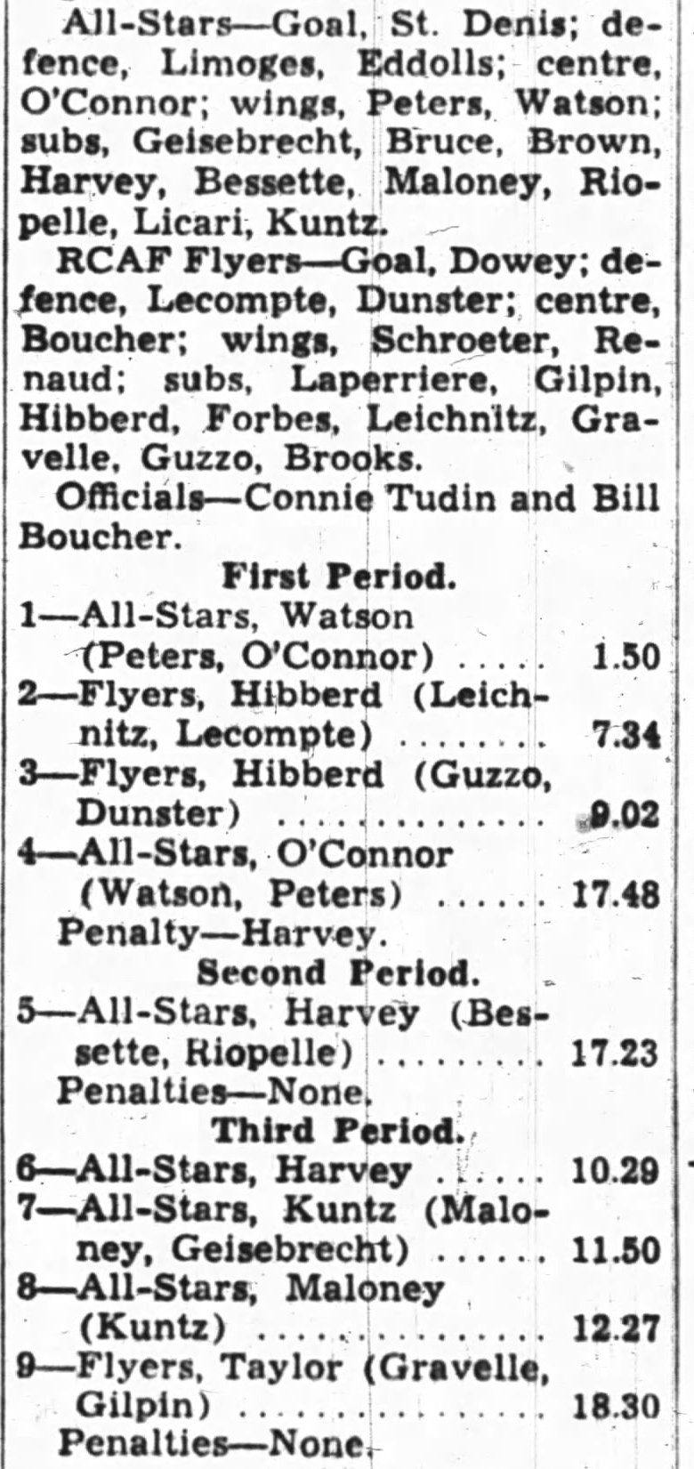 Photo: Lineup and Scoring for  RCAF Flyers vs NHL QSHL All Stars on April 10  1948 Charity hockey  game