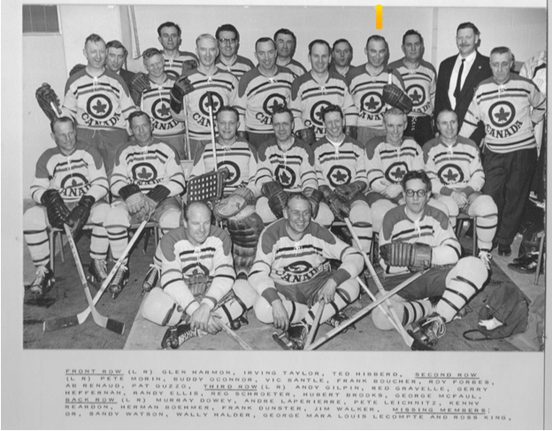 Photo: 20th ANNIVERSARY 1948 – 1968 R.C.A.F. FLYERS PHOTO