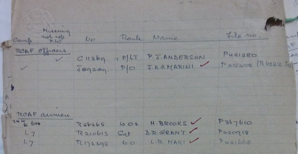 Image of List of some of RCAF airmen being repatriated from Odessa - including Hubert Brooks