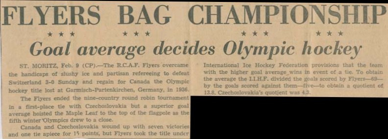 NEWS HEADLINE  RCAF Flyers Win 1948 Winter Olympic Hockey Title as a Result of Best Goal Average Score