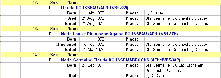 Image 3 from  familysearch.org web site for offspring of  Louis and  Luce Rousseau