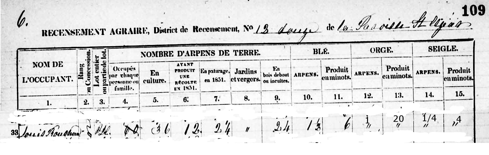 Data From 1851 Census re Louis Rousseau Farm